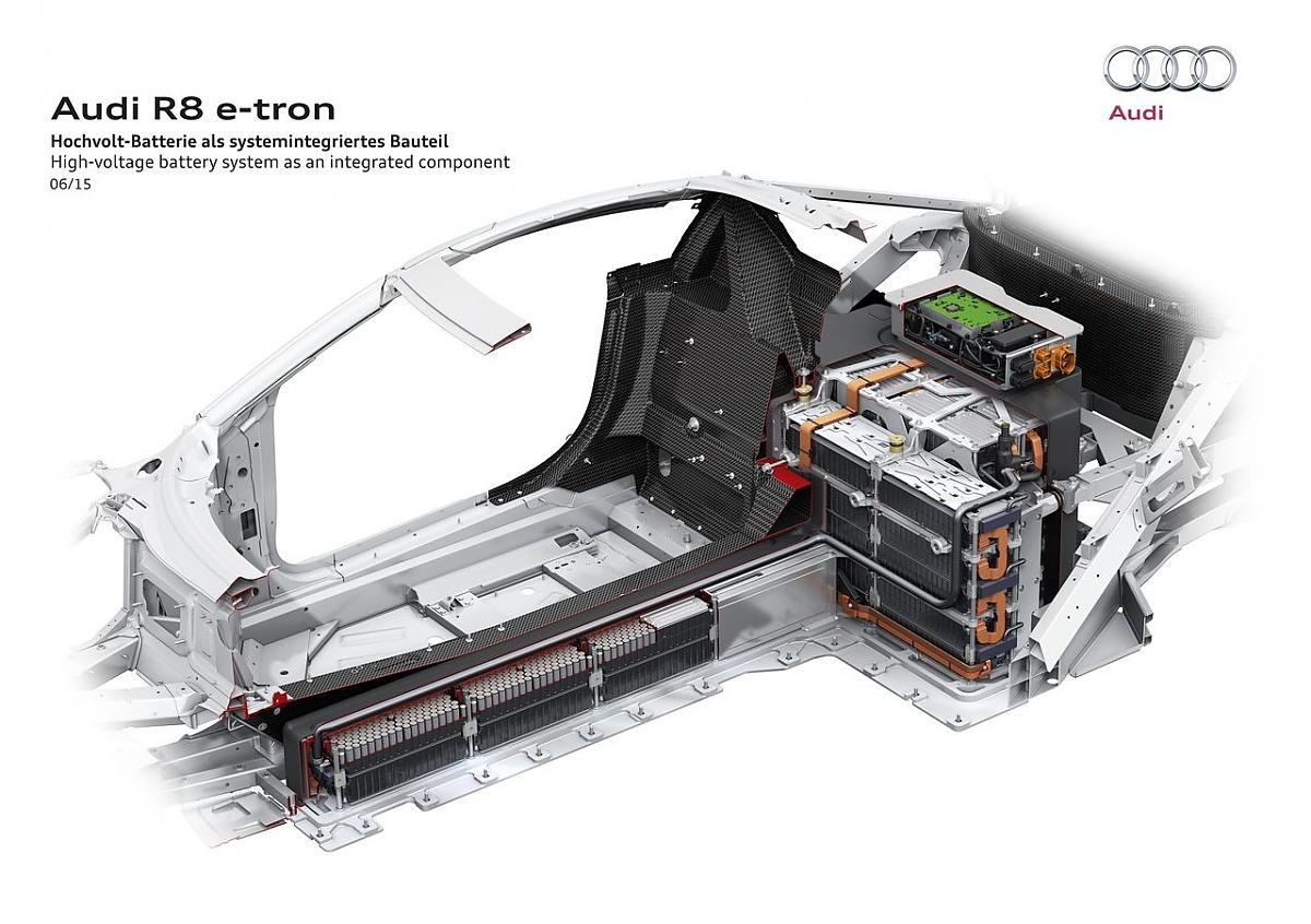 Lithium Battery Electric Car Conversion