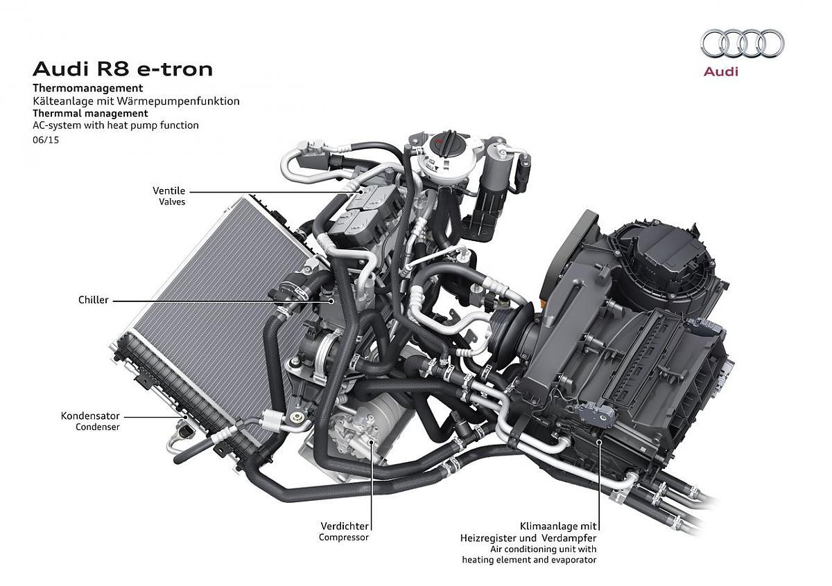 Audi R8 E Tron Technologie Zukunft Unter Der Sportler Haube