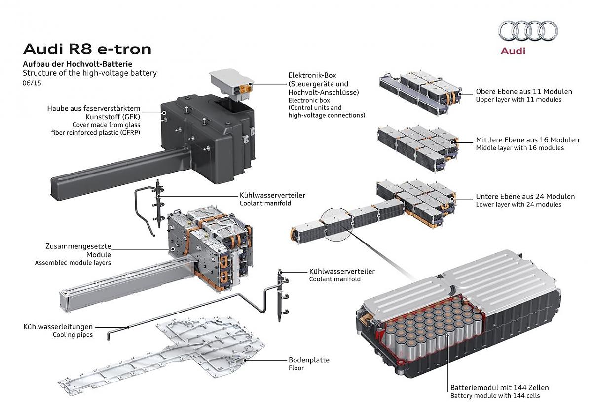 Electric Car Range Extender Air Power