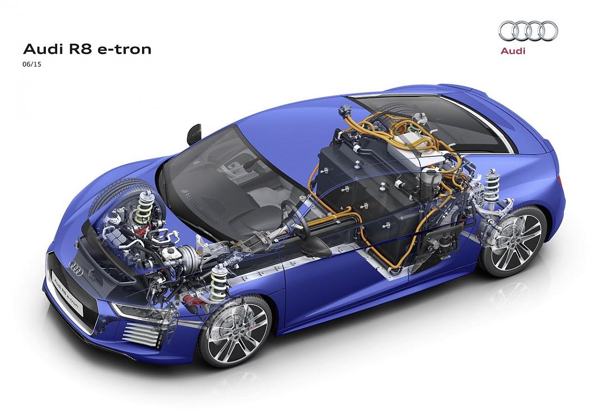 Audis Zukunft So Plant Audi Die Zukunft