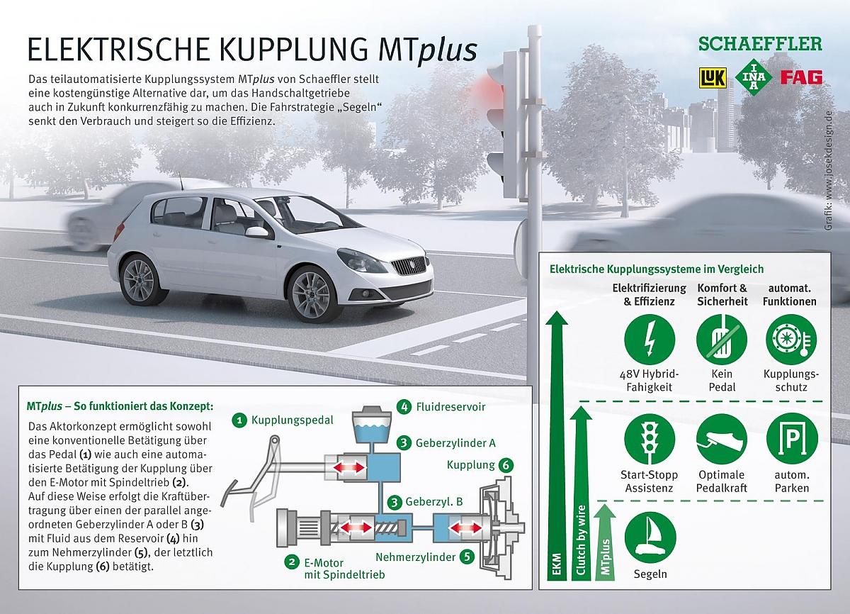 Wunderbar Cooper Schaltet Elektrisch Bilder - Der Schaltplan ...