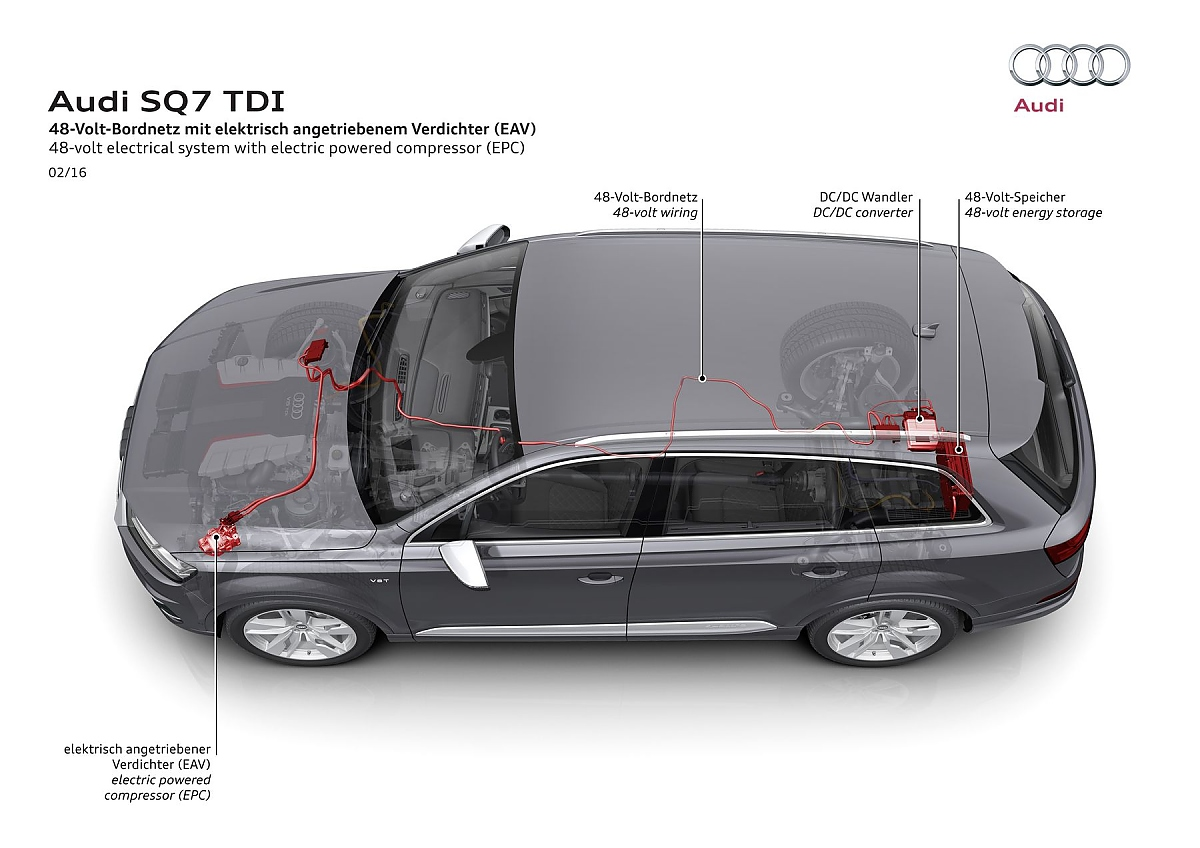 Achtzylinder Diesel Im Audi Sq7 Wellenbrecher