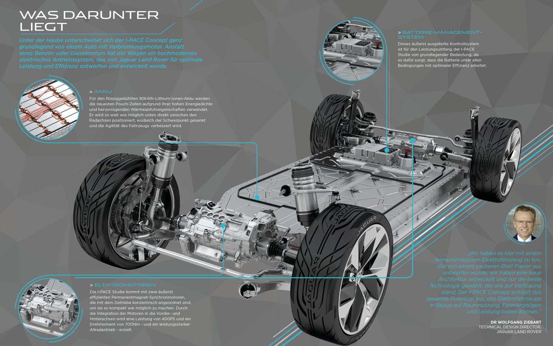 Jaguar i-Pace bereit für Jagd auf Teslas Model S