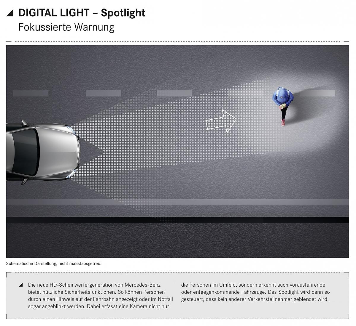 Daimlers Digital Light: Der Autoscheinwerfer wird zum Beamer