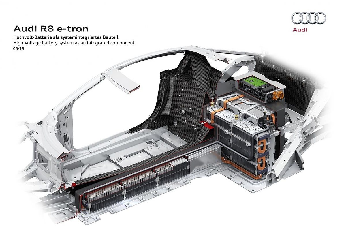 Electric Car Battery Recycling